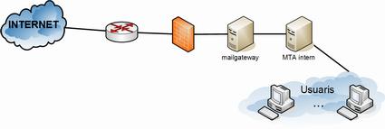 diagrama-xarxa.png
