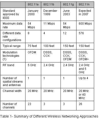 taula-wifi.png