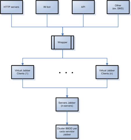 twitter schema solution